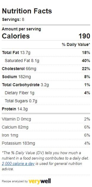 Chicken Dip Nutrition