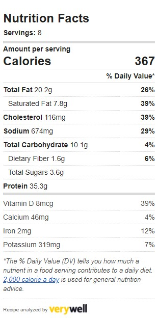 Indian Chicken Curry Nutrition