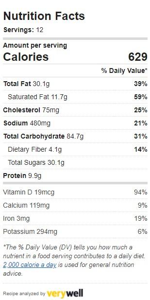 Chocolate Mousse Cake Recipe Nutrition